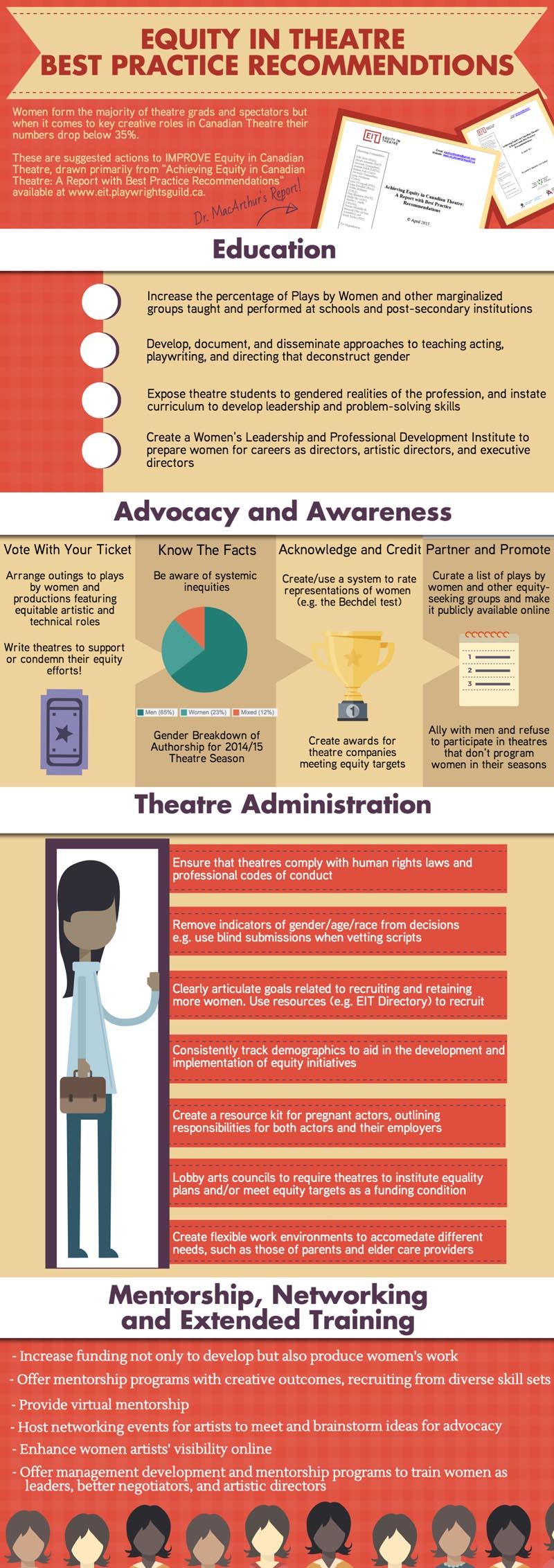 eit_infographic